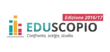 eduscopio-2