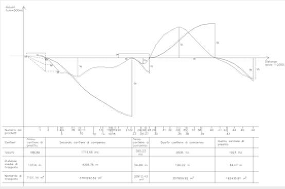 Schermata 2020-03-25 alle 10.49.27